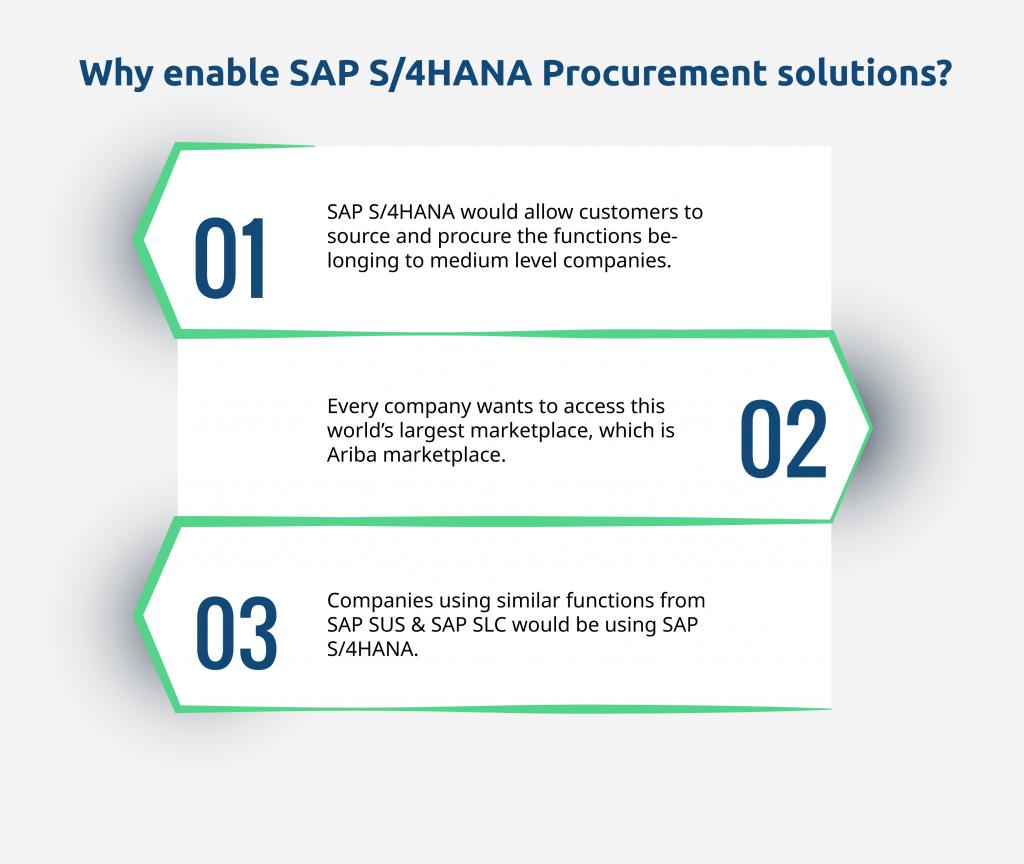 SAP S/4HANA for Procurement