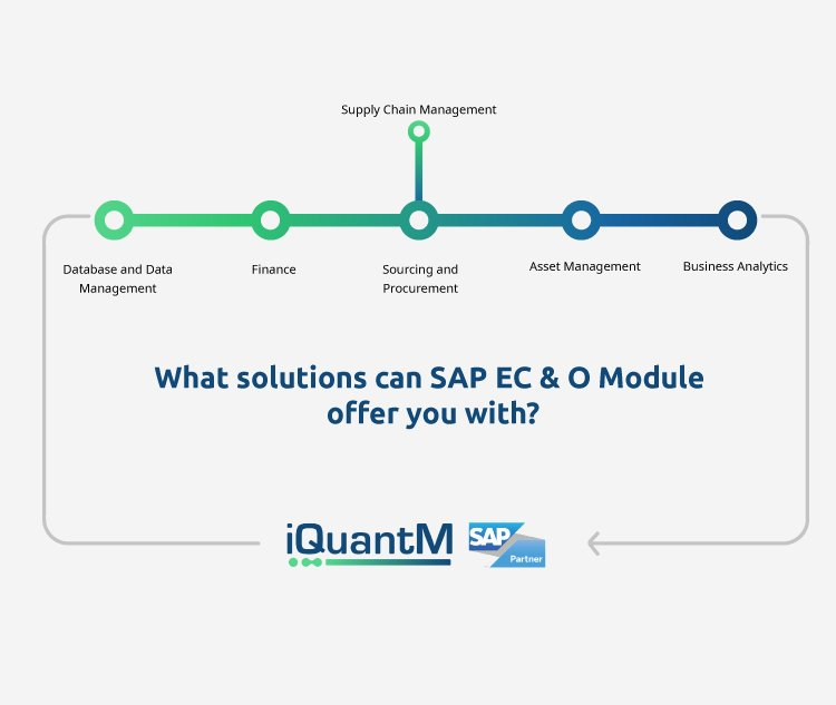 SAP EC & O Module solutions