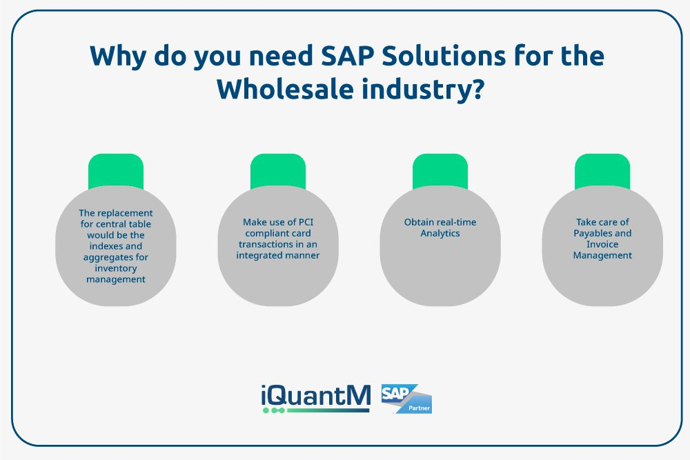 SAP Solutions| Wholesale industry