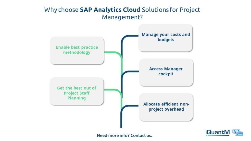 SAP Analytics Cloud Project Management
