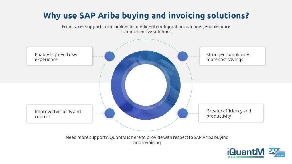 SAP Ariba buying and invoicing