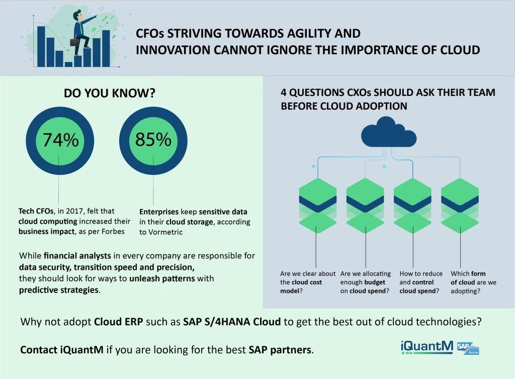 Finance Transformation Cloud