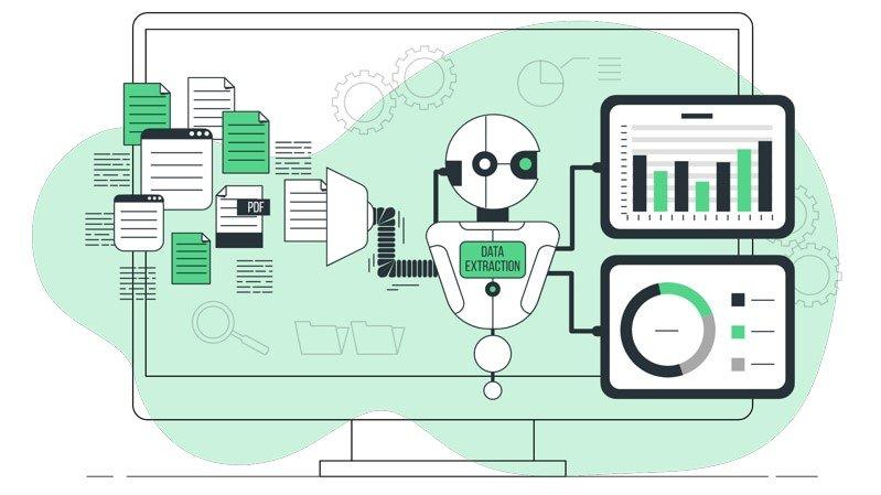 Data-driven organization| SAP