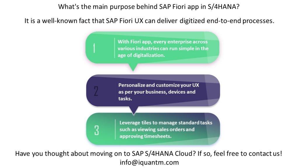 SAP S/4HANA Cloud  SAP Fiori app